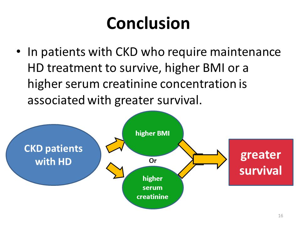 Conclusion In patients with CKD who require maintenance HD treatment to survive, higher BMI or a higher serum creatinine concentration is associated with greater survival.