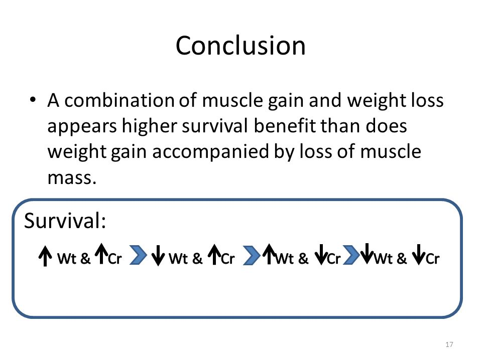 Conclusion A combination of muscle gain and weight loss appears higher survival benefit than does weight gain accompanied by loss of muscle mass.