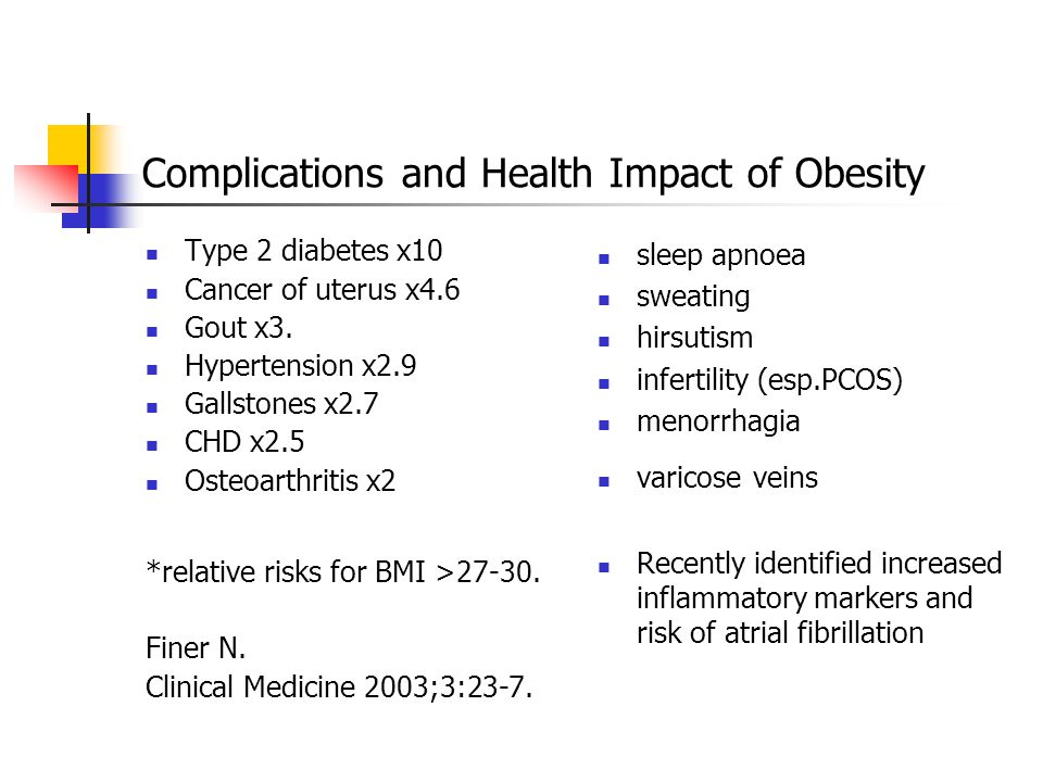 Complications and Health Impact of Obesity Type 2 diabetes x10 Cancer of uterus x4.6 Gout x3.