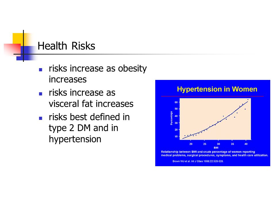 Health Risks risks increase as obesity increases risks increase as visceral fat increases risks best defined in type 2 DM and in hypertension