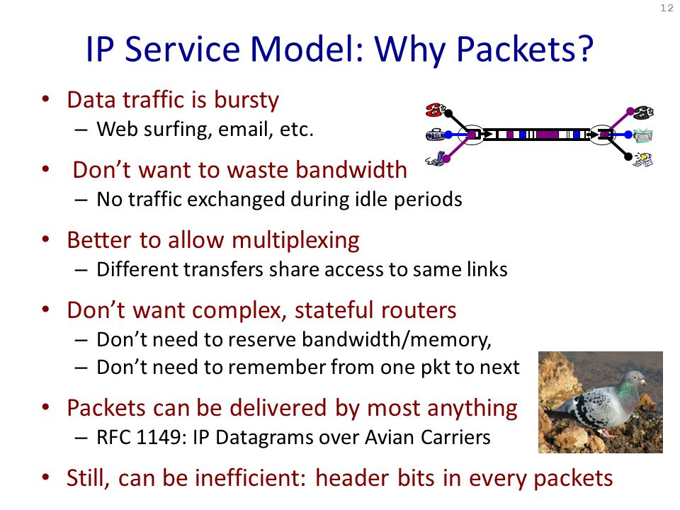 IP Service Model: Why Packets. Data traffic is bursty – Web surfing, email, etc.