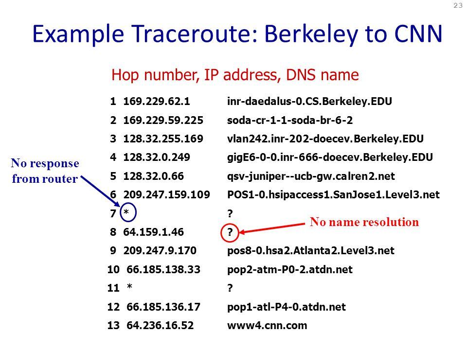 Example Traceroute: Berkeley to CNN 23 1 169.229.62.1 2 169.229.59.225 3 128.32.255.169 4 128.32.0.249 5 128.32.0.66 6 209.247.159.109 7 * 8 64.159.1.46 9 209.247.9.170 10 66.185.138.33 11 * 12 66.185.136.17 13 64.236.16.52 Hop number, IP address, DNS name inr-daedalus-0.CS.Berkeley.EDU soda-cr-1-1-soda-br-6-2 vlan242.inr-202-doecev.Berkeley.EDU gigE6-0-0.inr-666-doecev.Berkeley.EDU qsv-juniper--ucb-gw.calren2.net POS1-0.hsipaccess1.SanJose1.Level3.net .