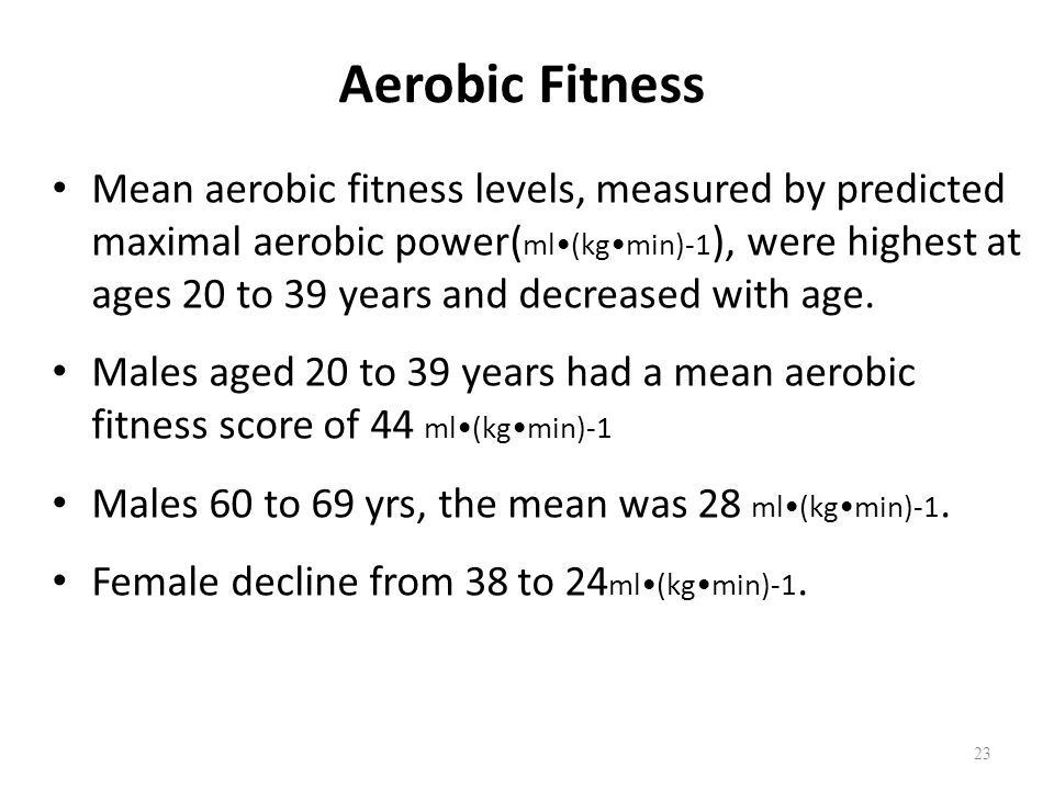 Aerobic Fitness Mean aerobic fitness levels, measured by predicted maximal aerobic power( ml(kgmin)-1 ), were highest at ages 20 to 39 years and decreased with age.