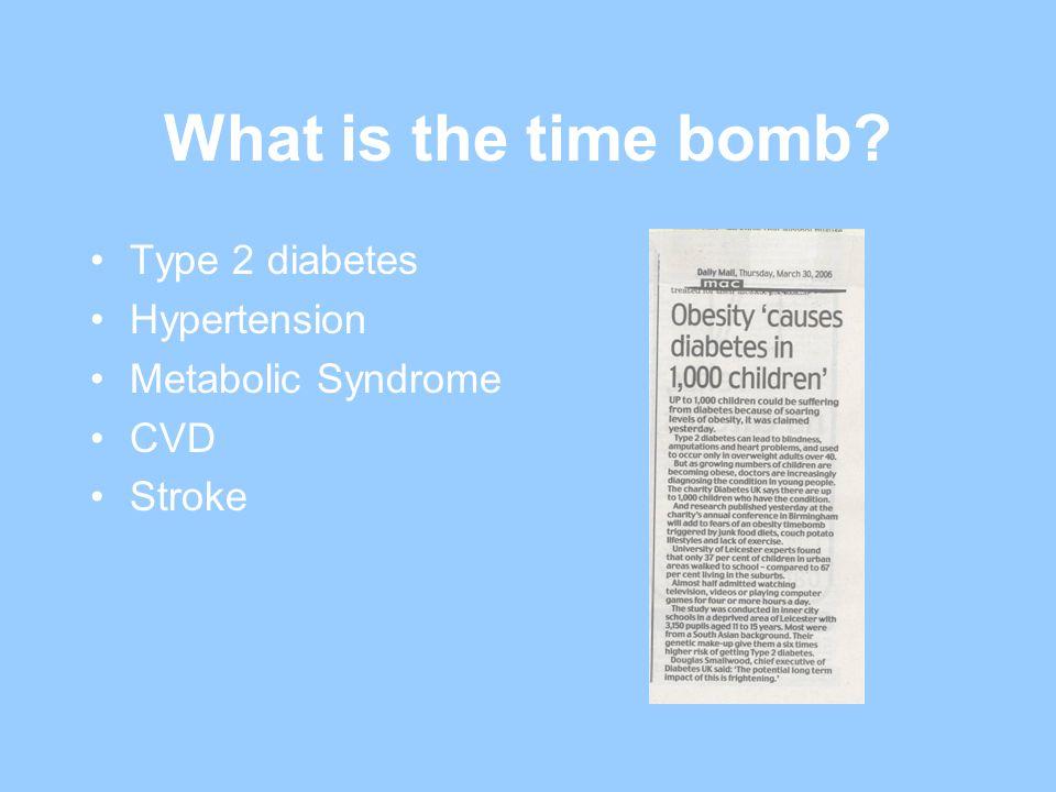 Diagnostic Criteria for Metabolic Syndrome in Children 3 or more of the following: –BMI >98 th centile –TG>95 th centile –HDL <5 th centile –SBP +/- DBP>95 th centile –Impaired GTT