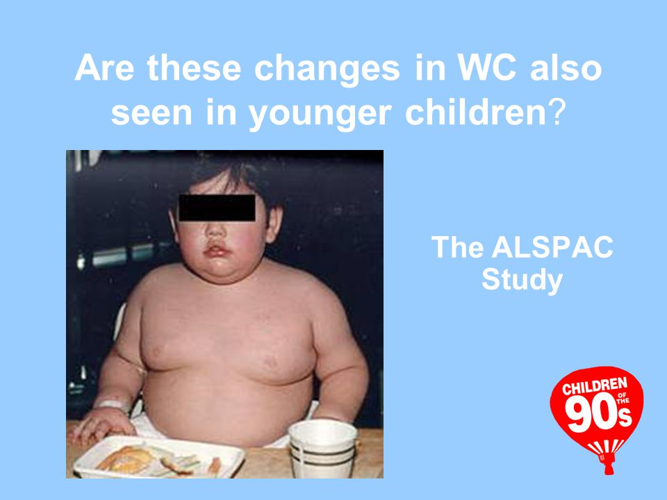 Are these changes in WC also seen in younger children? The ALSPAC Study
