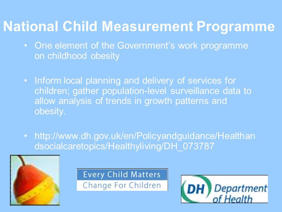 UK 1990 BMI References Cole et al. Arch Dis Child (1995) 73: 25-29