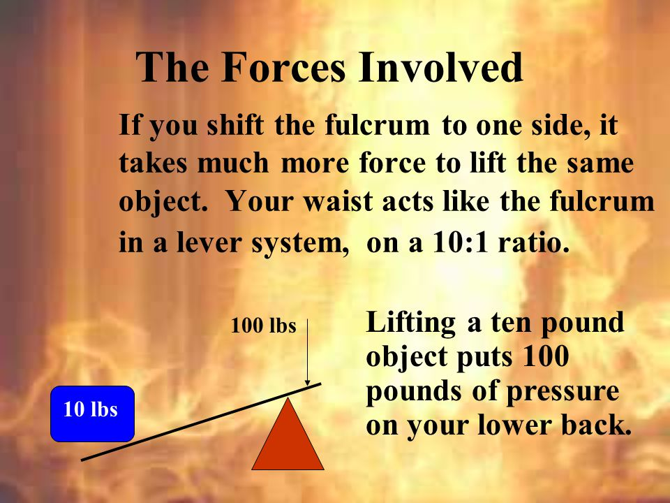 The Forces Involved The amount of force you place on your back in lifting may surprise you.