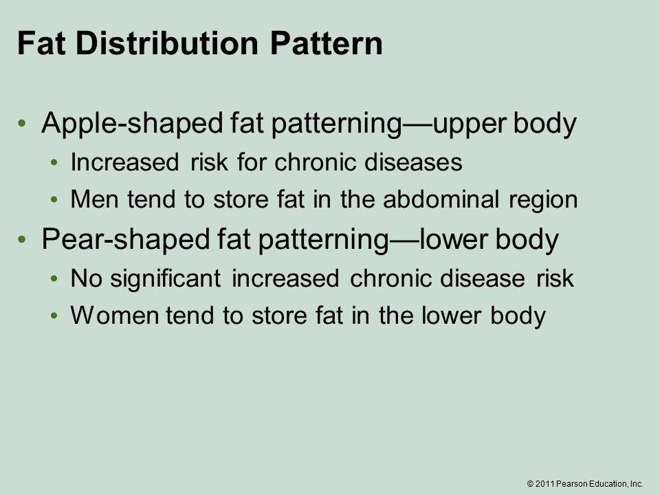 Fat Distribution Pattern Apple-shaped fat patterning—upper body Increased risk for chronic diseases Men tend to store fat in the abdominal region Pear-shaped fat patterning—lower body No significant increased chronic disease risk Women tend to store fat in the lower body