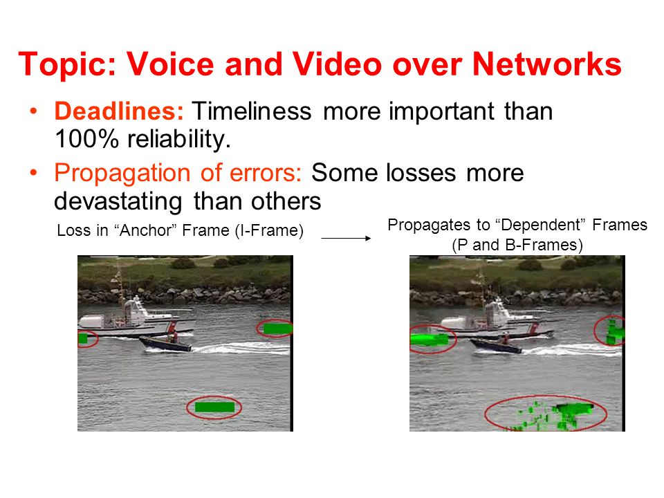 "Topic: Voice and Video over Networks Loss in ""Anchor"" Frame (I-Frame) Propagates to ""Dependent"" Frames (P and B-Frames) Deadlines: Timeliness more imp"