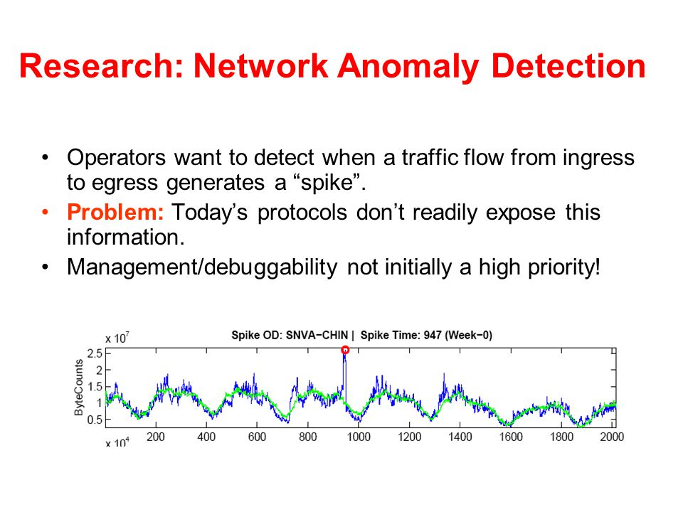 Research: Network Anomaly Detection Operators want to detect when a traffic flow from ingress to egress generates a spike .