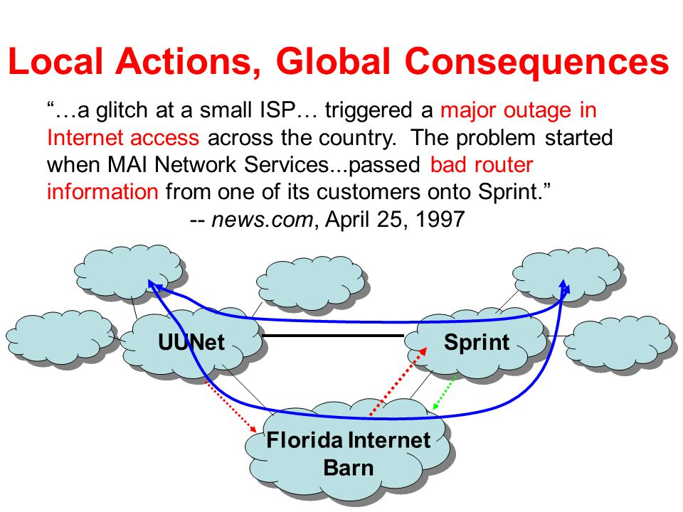 "Local Actions, Global Consequences ""…a glitch at a small ISP… triggered a major outage in Internet access across the country. The problem started when"