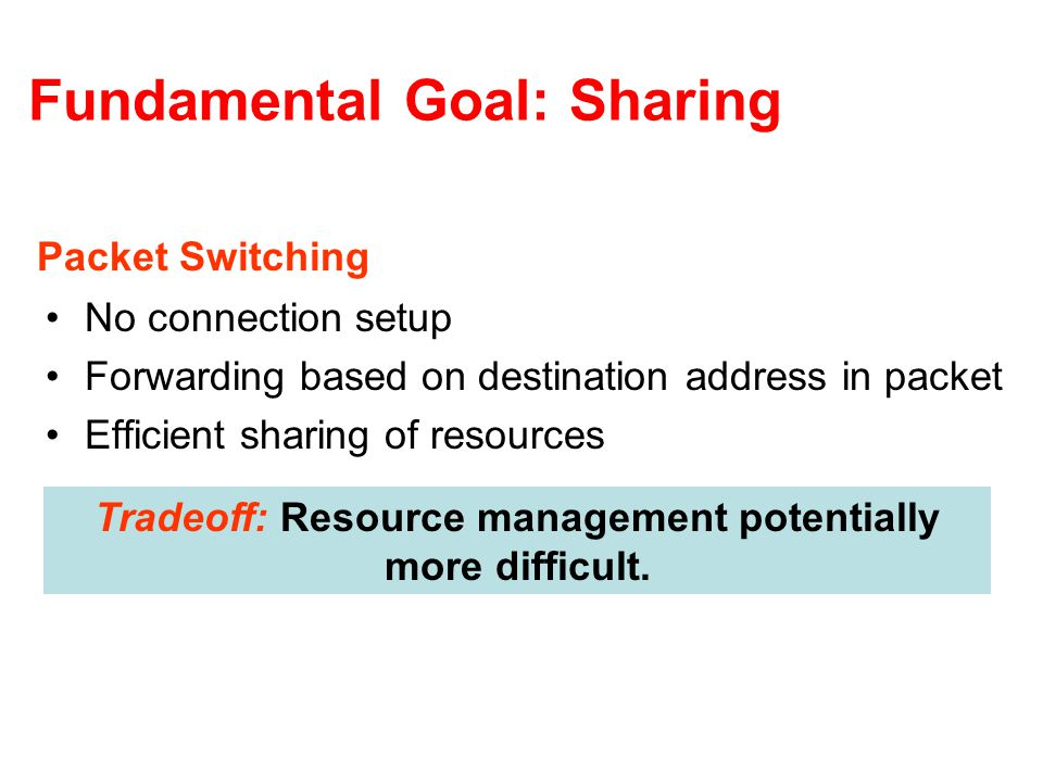 Fundamental Goal: Sharing No connection setup Forwarding based on destination address in packet Efficient sharing of resources Tradeoff: Resource mana