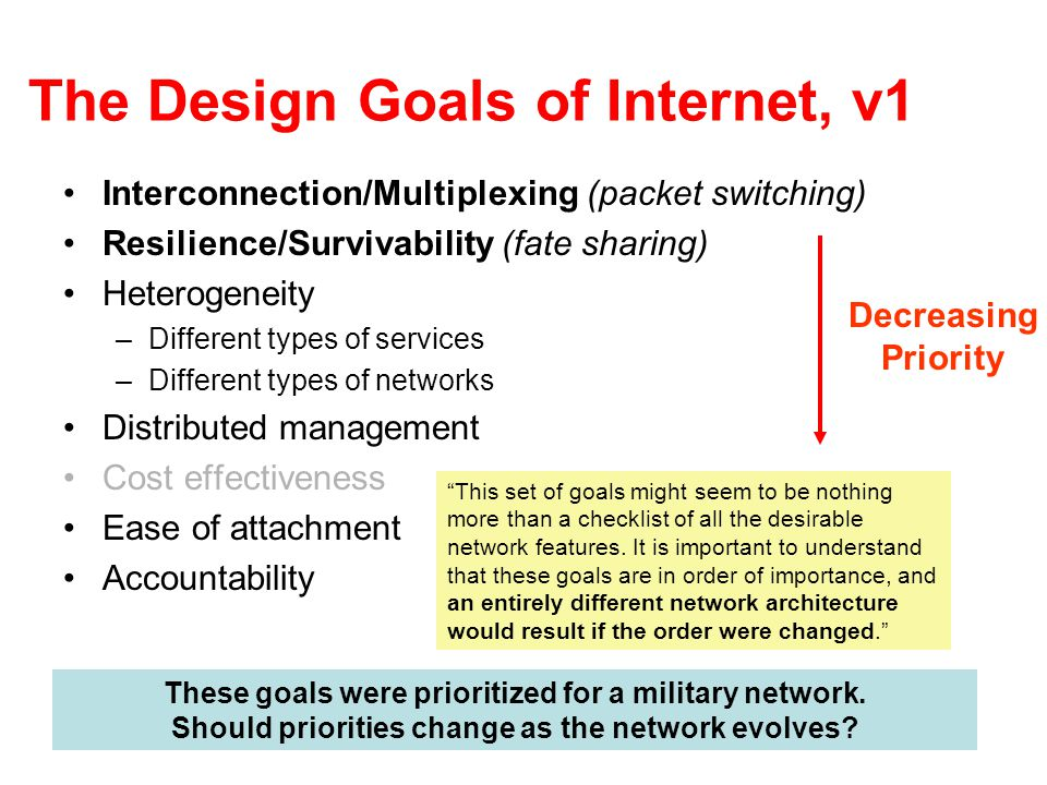 Today's Reading Design Philosophy of the DARPA Internet Protocols.