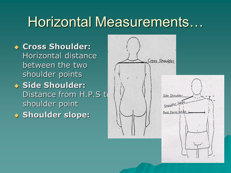 Horizontal Measurements…  Cross Shoulder: Horizontal distance between the two shoulder points  Side Shoulder: Distance from H.P.S to shoulder point  Shoulder slope: