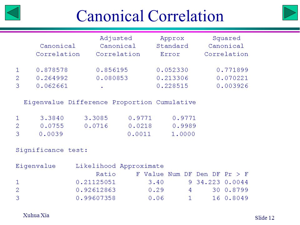 Xuhua Xia Slide 12 Canonical Correlation Adjusted Approx Squared Canonical Canonical Standard Canonical Correlation Correlation Error Correlation 1 0.