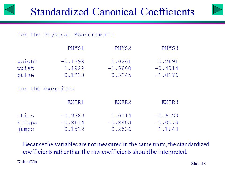 Xuhua Xia Slide 13 Standardized Canonical Coefficients for the Physical Measurements PHYS1 PHYS2 PHYS3 weight -0.1899 2.0261 0.2691 waist 1.1929 -1.58