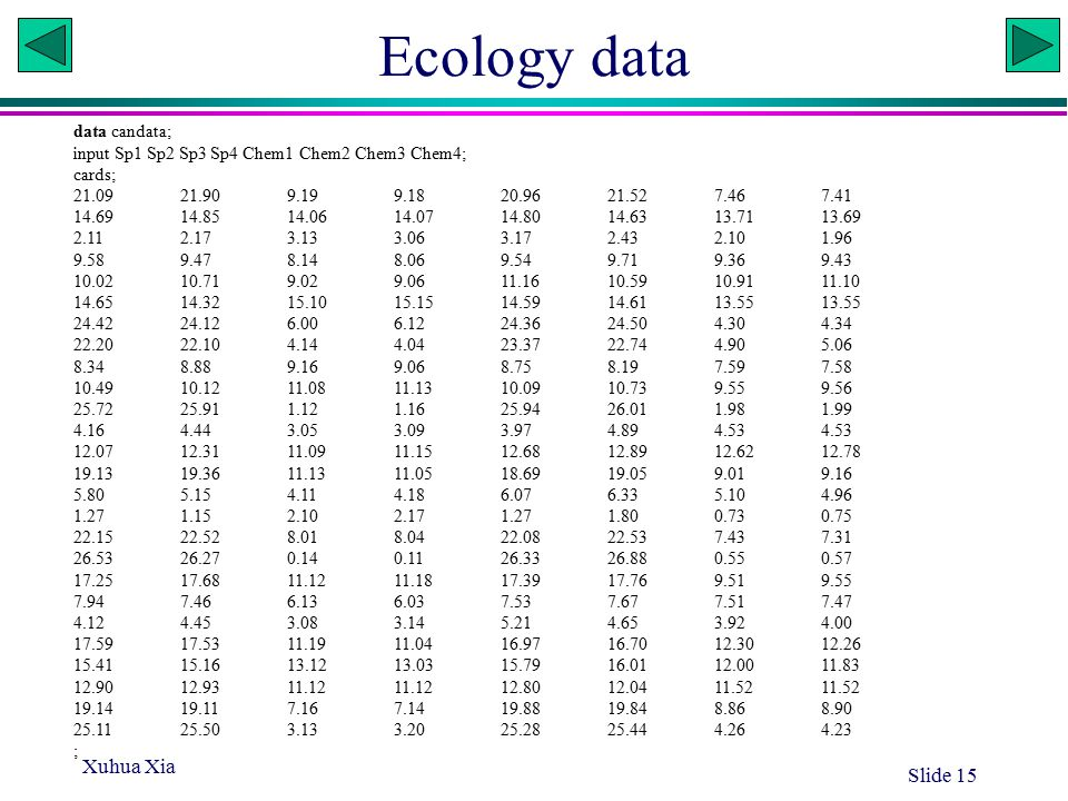 Xuhua Xia Slide 15 Ecology data data candata; input Sp1 Sp2 Sp3 Sp4 Chem1 Chem2 Chem3 Chem4; cards; 21.0921.909.199.1820.9621.527.467.41 14.6914.8514.0614.0714.8014.6313.7113.69 2.112.173.133.063.172.432.101.96 9.589.478.148.069.549.719.369.43 10.0210.719.029.0611.1610.5910.9111.10 14.6514.3215.1015.1514.5914.6113.5513.55 24.4224.126.006.1224.3624.504.304.34 22.2022.104.144.0423.3722.744.905.06 8.348.889.169.068.758.197.597.58 10.4910.1211.0811.1310.0910.739.559.56 25.7225.911.121.1625.9426.011.981.99 4.164.443.053.093.974.894.534.53 12.0712.3111.0911.1512.6812.8912.6212.78 19.1319.3611.1311.0518.6919.059.019.16 5.805.154.114.186.076.335.104.96 1.271.152.102.171.271.800.730.75 22.1522.528.018.0422.0822.537.437.31 26.5326.270.140.1126.3326.880.550.57 17.2517.6811.1211.1817.3917.769.519.55 7.947.466.136.037.537.677.517.47 4.124.453.083.145.214.653.924.00 17.5917.5311.1911.0416.9716.7012.3012.26 15.4115.1613.1213.0315.7916.0112.0011.83 12.9012.9311.1211.1212.8012.0411.5211.52 19.1419.117.167.1419.8819.848.868.90 25.1125.503.133.2025.2825.444.264.23 ;
