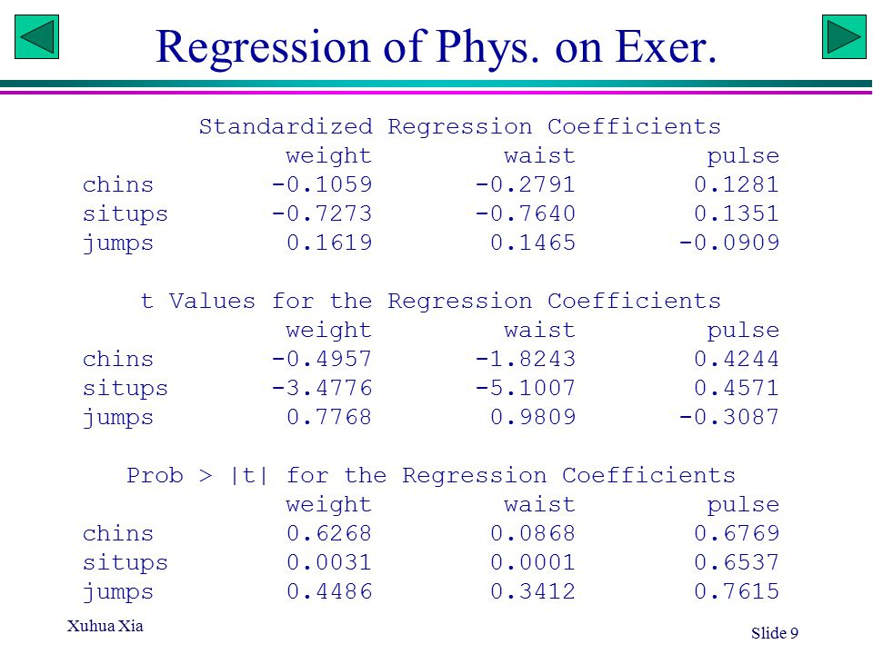 Xuhua Xia Slide 9 Regression of Phys. on Exer. Standardized Regression Coefficients weight waist pulse chins -0.1059 -0.2791 0.1281 situps -0.7273 -0.