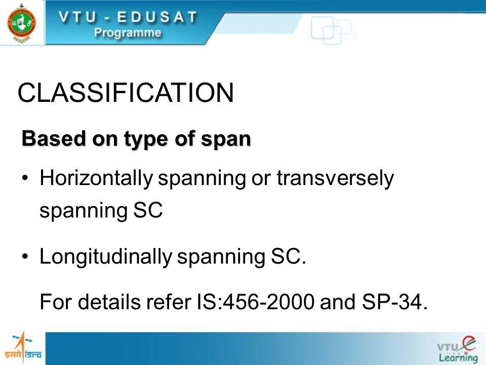 Based on type of span Horizontally spanning or transversely spanning SC Longitudinally spanning SC.
