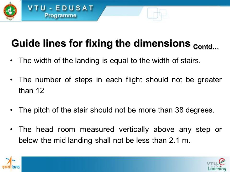 Guide lines for fixing the dimensions Contd… The width of the landing is equal to the width of stairs.