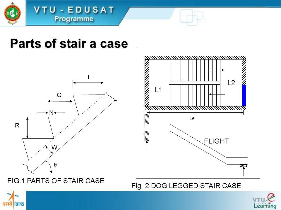 Parts of stair a case G T N R W θ Le L1 L2 FLIGHT FIG.1 PARTS OF STAIR CASE Fig. 2 DOG LEGGED STAIR CASE