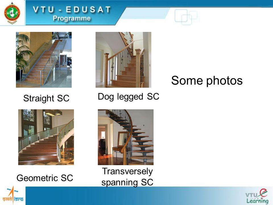 Straight SC Geometric SC Dog legged SC Transversely spanning SC Some photos