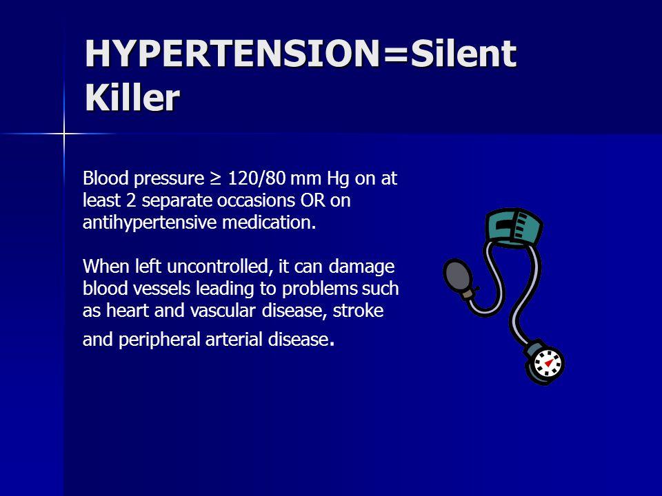 HYPERTENSION=Silent Killer Blood pressure ≥ 120/80 mm Hg on at least 2 separate occasions OR on antihypertensive medication.