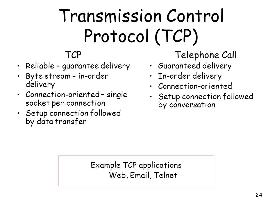 24 Transmission Control Protocol (TCP) TCP Reliable – guarantee delivery Byte stream – in-order delivery Connection-oriented – single socket per connection Setup connection followed by data transfer Telephone Call Guaranteed delivery In-order delivery Connection-oriented Setup connection followed by conversation Example TCP applications Web, Email, Telnet
