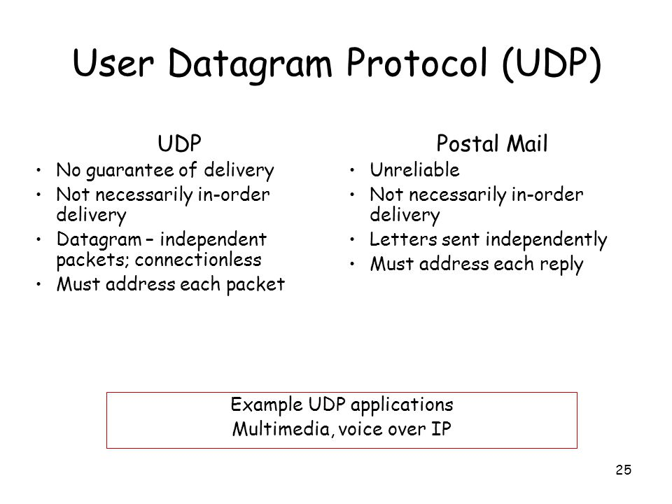 25 User Datagram Protocol (UDP) Example UDP applications Multimedia, voice over IP UDP No guarantee of delivery Not necessarily in-order delivery Datagram – independent packets; connectionless Must address each packet Postal Mail Unreliable Not necessarily in-order delivery Letters sent independently Must address each reply