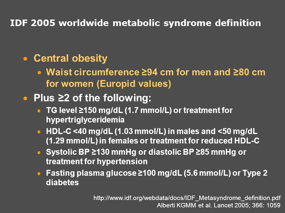 IDF 2005 worldwide metabolic syndrome definition  Central obesity  Waist circumference ≥94 cm for men and ≥80 cm for women (Europid values)  Plus ≥2 of the following:  TG level ≥150 mg/dL (1.7 mmol/L) or treatment for hypertriglyceridemia  HDL-C <40 mg/dL (1.03 mmol/L) in males and <50 mg/dL (1.29 mmol/L) in females or treatment for reduced HDL-C  Systolic BP ≥130 mmHg or diastolic BP ≥85 mmHg or treatment for hypertension  Fasting plasma glucose ≥100 mg/dL (5.6 mmol/L) or Type 2 diabetes http://www.idf.org/webdata/docs/IDF_Metasyndrome_definition.pdf Alberti KGMM et al.