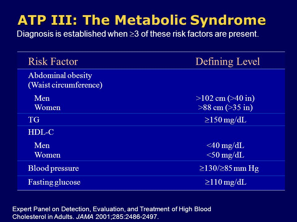 ATP III: The Syndrome ATP III: The Metabolic Syndrome Diagnosis is established when  3 of these risk factors are present.