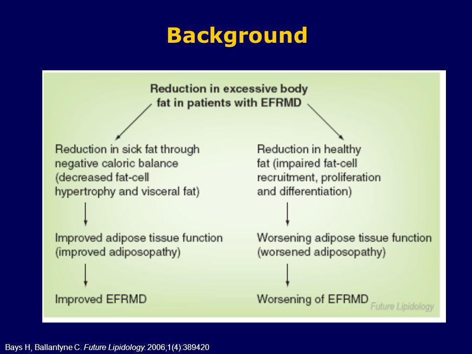 Adiposopathy: Visceral and Peripheral Adipose Tissue Bays H, Blonde L, Rosenson R.
