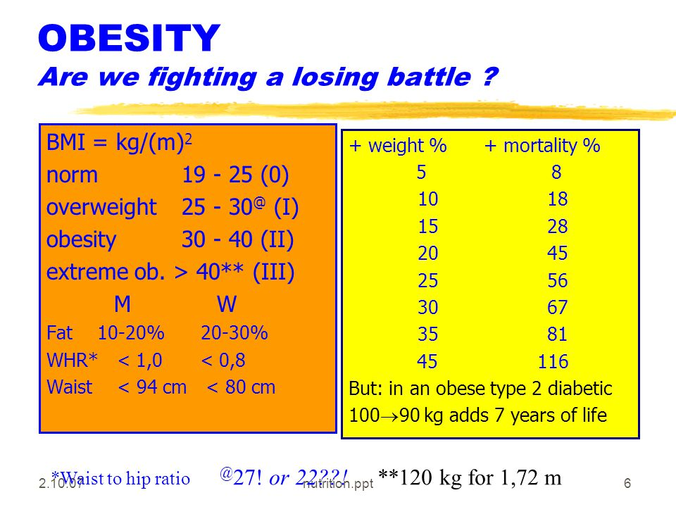 2.10.07nutrition.ppt6 OBESITY Are we fighting a losing battle .