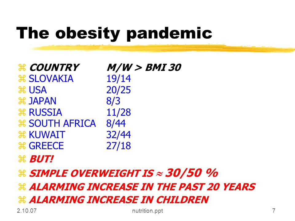 2.10.07nutrition.ppt7 The obesity pandemic zCOUNTRYM/W > BMI 30 zSLOVAKIA19/14 zUSA20/25 zJAPAN8/3 zRUSSIA11/28 zSOUTH AFRICA8/44 zKUWAIT32/44 zGREECE27/18 zBUT.