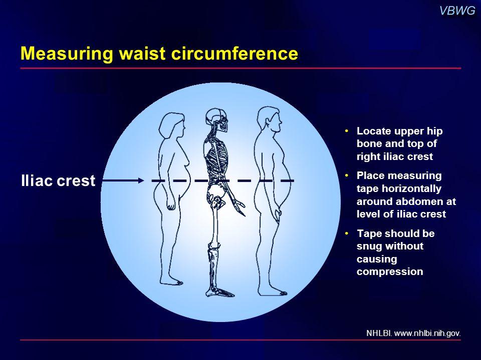 Hypertension Dyslipidemia BP ≥130/85 mm Hg HDL-C <40 mg/dL (men) HDL-C <50 mg/dL (women) TG ≥150 mg/dL Diagnostic criteria for metabolic syndrome Grundy SM.
