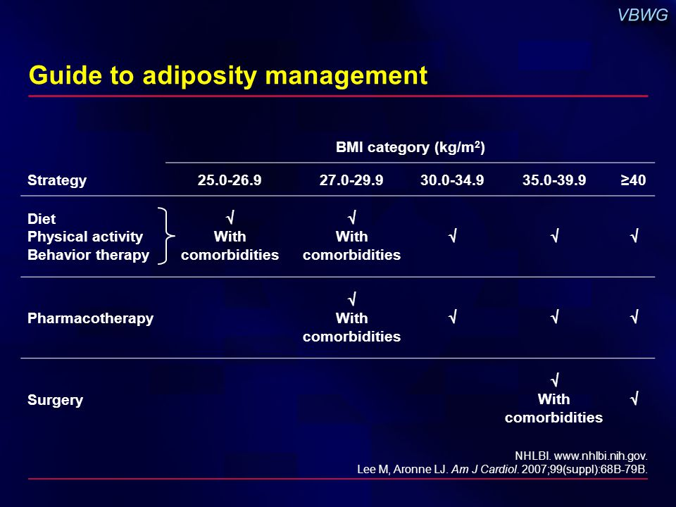 Guide to adiposity management BMI category (kg/m 2 ) Strategy25.0-26.927.0-29.930.0-34.935.0-39.9≥40 Diet Physical activity Behavior therapy  With comorbidities  Pharmacotherapy  With comorbidities  Surgery  With comorbidities  NHLBI.
