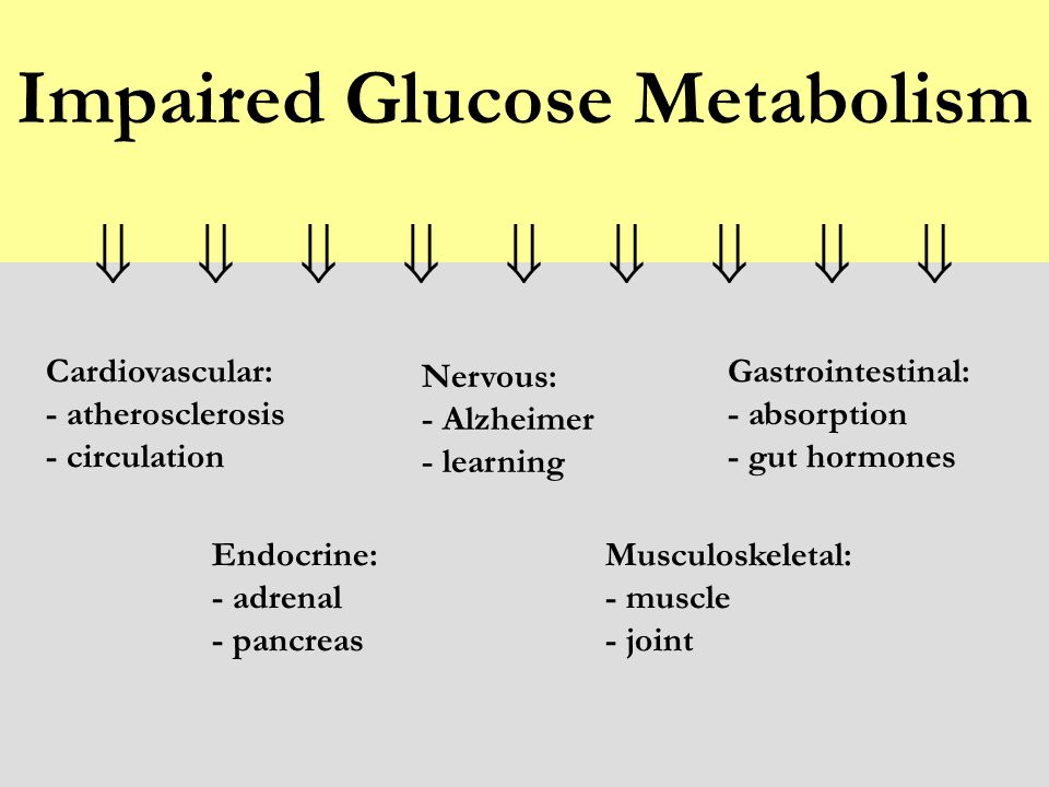 Impaired Glucose Metabolism... Carbohydrate intolerance Glucose intolerance Impaired fasting glucose Impaired glucose tolerance Carbohydrate-lipid met