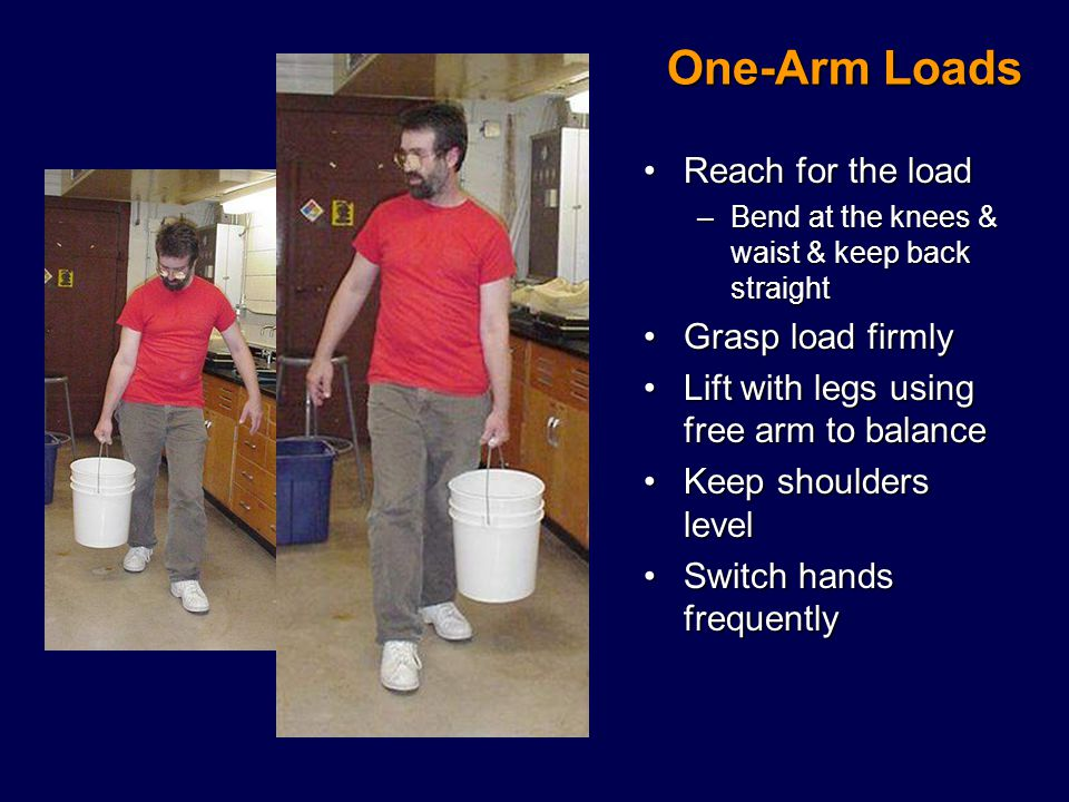 One-Arm Loads Reach for the loadReach for the load –Bend at the knees & waist & keep back straight Grasp load firmlyGrasp load firmly Lift with legs using free arm to balanceLift with legs using free arm to balance Keep shoulders levelKeep shoulders level Switch hands frequentlySwitch hands frequently