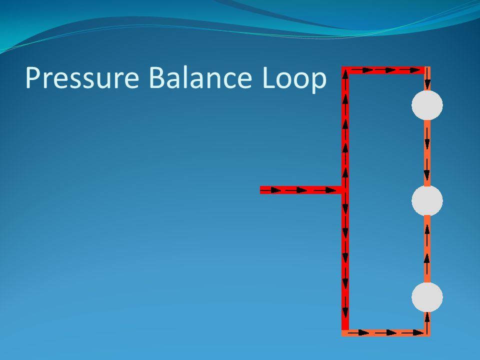 Pressure Balance Loop
