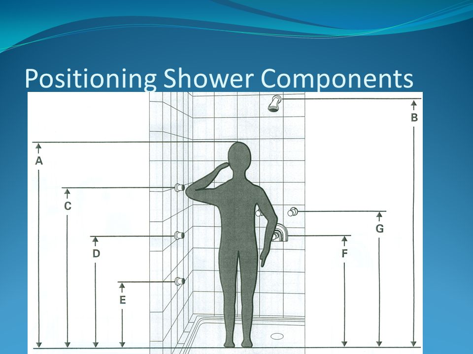 Positioning Shower Components