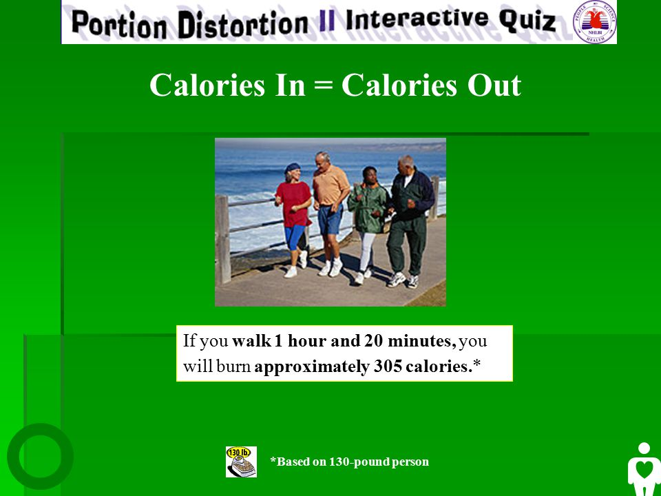 If you walk 1 hour and 20 minutes, you will burn approximately 305 calories.* *Based on 130-pound person Calories In = Calories Out