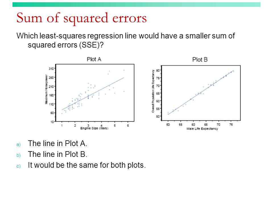 Residuals (answer) Look at the following least-squares regression line.