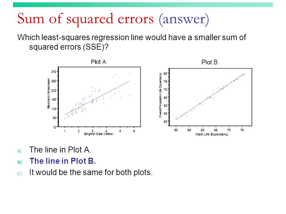Scatterplots Look at the following scatterplot.