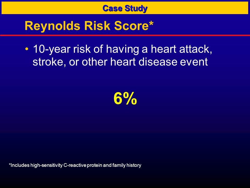 Reynolds Risk Score* 10-year risk of having a heart attack, stroke, or other heart disease event Case Study 6% *Includes high-sensitivity C-reactive protein and family history