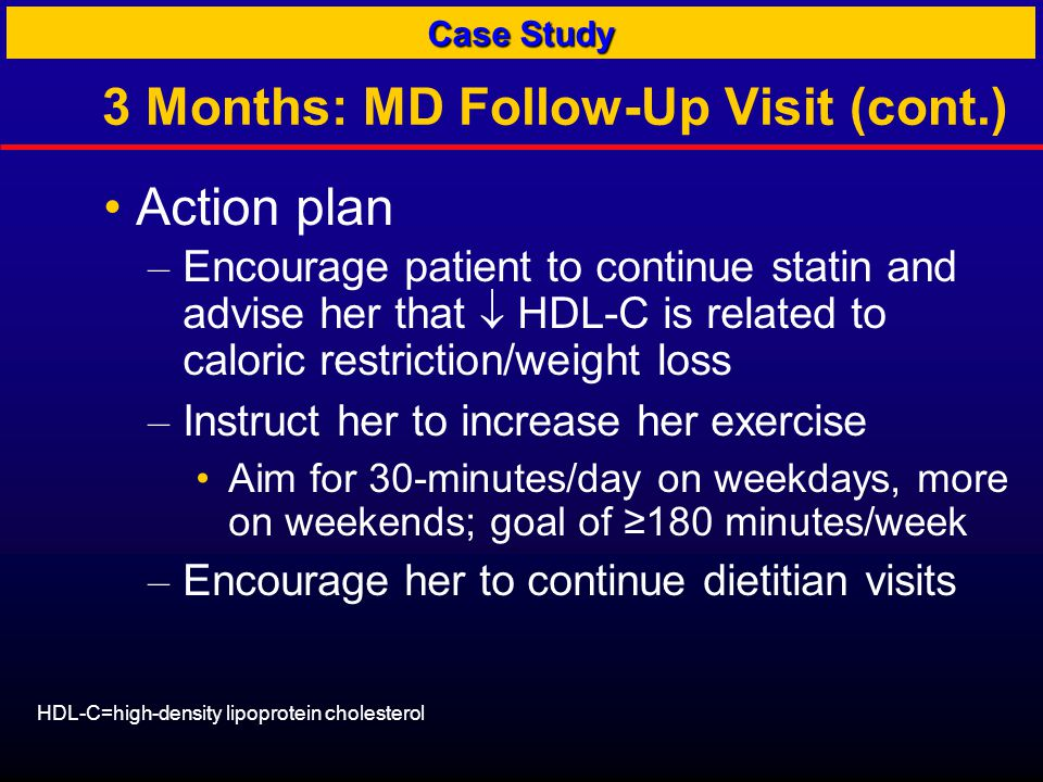 3 Months: MD Follow-Up Visit (cont.) Action plan – Encourage patient to continue statin and advise her that  HDL-C is related to caloric restriction/weight loss – Instruct her to increase her exercise Aim for 30-minutes/day on weekdays, more on weekends; goal of ≥180 minutes/week – Encourage her to continue dietitian visits Case Study HDL-C=high-density lipoprotein cholesterol