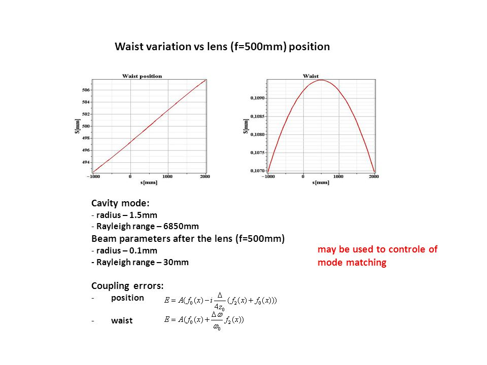 Waist variation vs lens (f=500mm) position Cavity mode: - radius – 1.5mm - Rayleigh range – 6850mm Beam parameters after the lens (f=500mm) - radius – 0.1mm - Rayleigh range – 30mm Coupling errors: - position - waist may be used to controle of mode matching