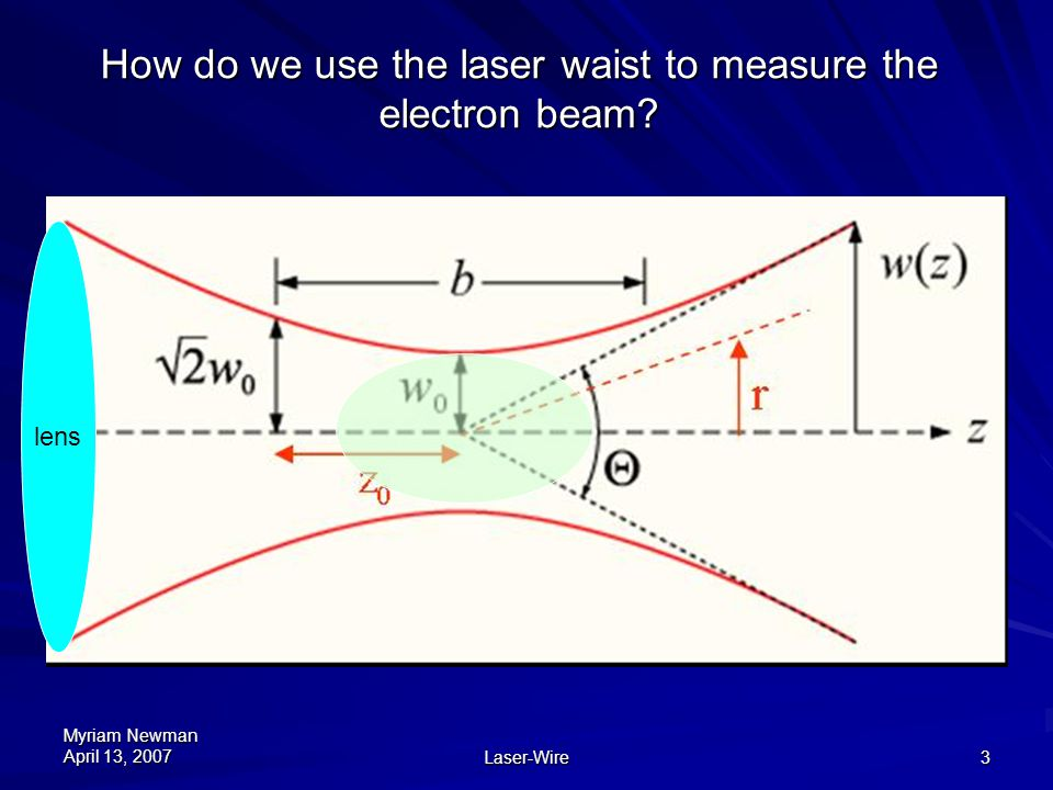 Myriam Newman April 13, 2007 Laser-Wire 3 lens How do we use the laser waist to measure the electron beam