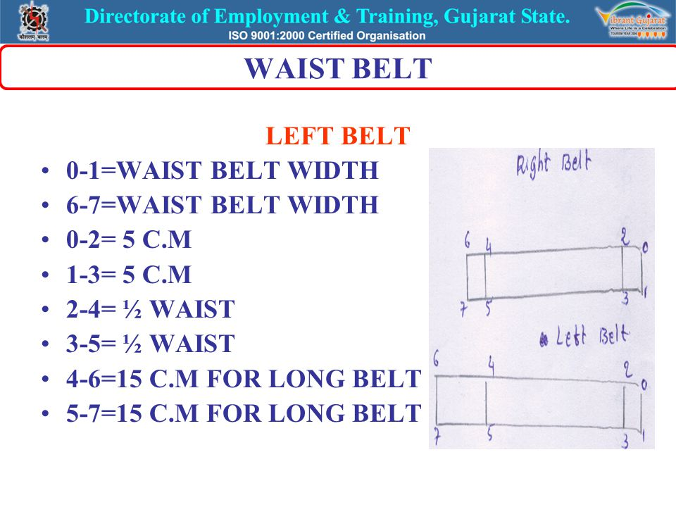 WAIST BELT LEFT BELT 0-1=WAIST BELT WIDTH 6-7=WAIST BELT WIDTH 0-2= 5 C.M 1-3= 5 C.M 2-4= ½ WAIST 3-5= ½ WAIST 4-6=15 C.M FOR LONG BELT 5-7=15 C.M FOR