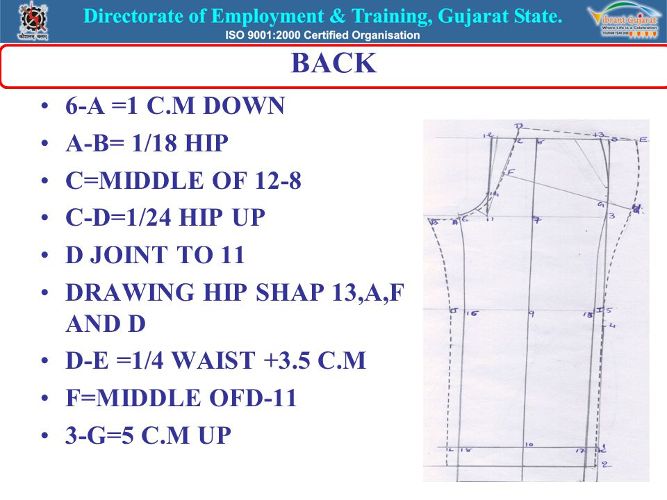 BACK 6-A =1 C.M DOWN A-B= 1/18 HIP C=MIDDLE OF 12-8 C-D=1/24 HIP UP D JOINT TO 11 DRAWING HIP SHAP 13,A,F AND D D-E =1/4 WAIST +3.5 C.M F=MIDDLE OFD-1