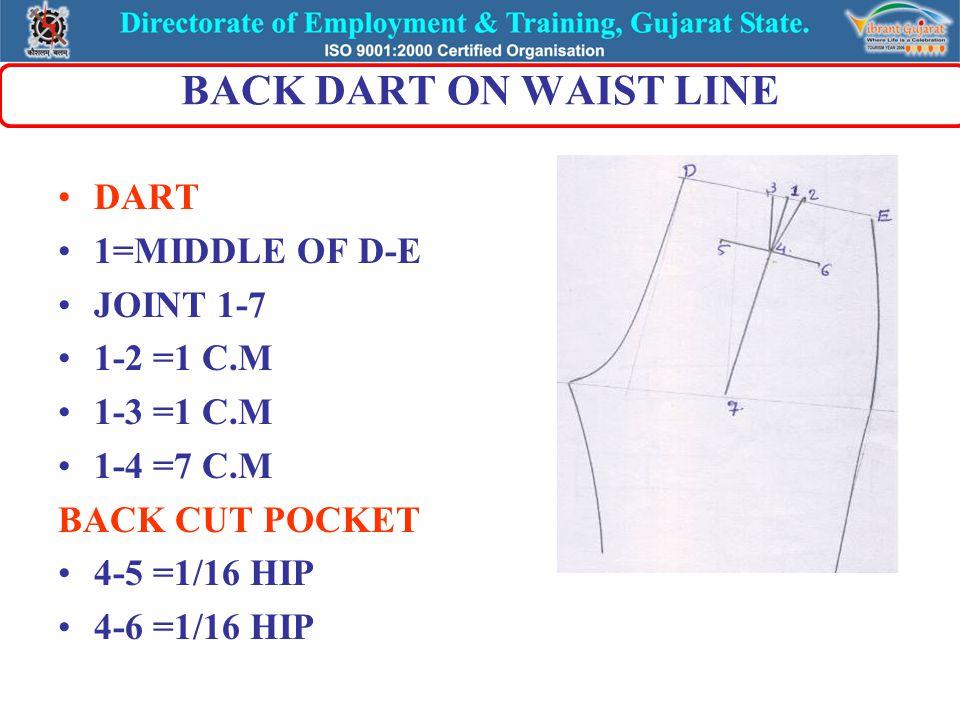 SIDE CROSS POCKET BEG POCKET BEG 0-1 =1/3 HIP 0-2 =1/6 HIP 1-3 =1/6 HIP +2.5 C.M 1-4 =4 C.M UP